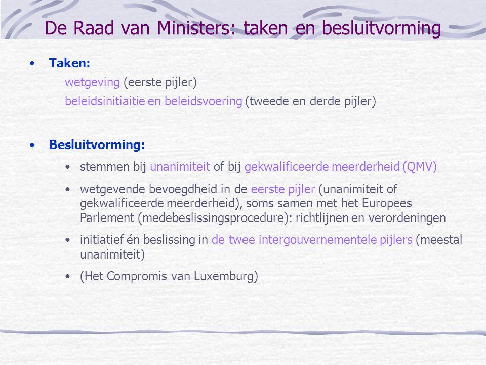 De Raad van Ministers: taken en besluitvorming Taken: wetgeving (eerste pijler) beleidsinitiaitie en beleidsvoering (tweede en derde pijler) Besluitvo