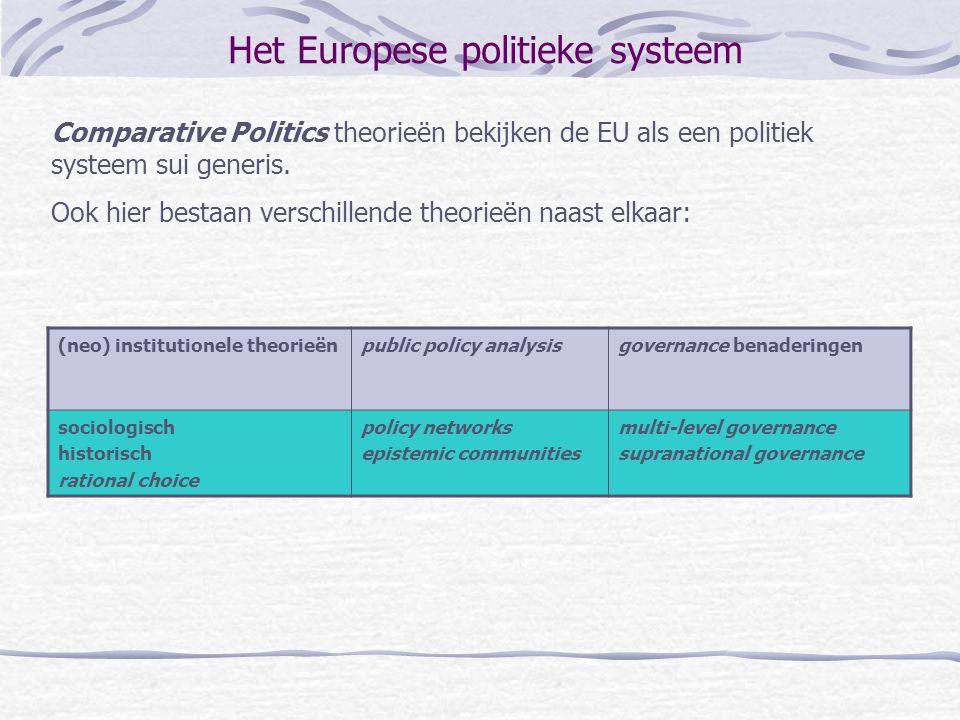 Het Europese politieke systeem Comparative Politics theorieën bekijken de EU als een politiek systeem sui generis. Ook hier bestaan verschillende theo