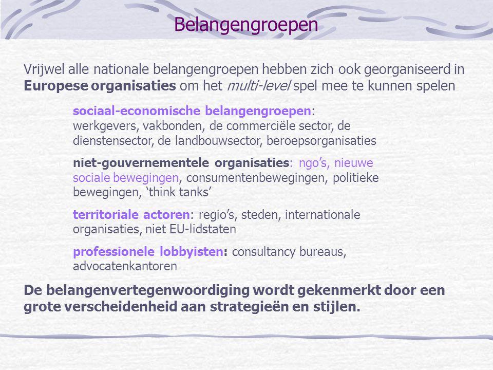 Belangengroepen Vrijwel alle nationale belangengroepen hebben zich ook georganiseerd in Europese organisaties om het multi-level spel mee te kunnen sp