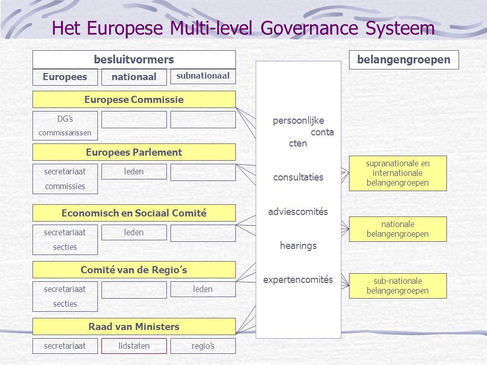 Het Europese Multi-level Governance Systeem DG's commissarissen Europese Commissie Europees Parlement Economisch en Sociaal Comité Comité van de Regio