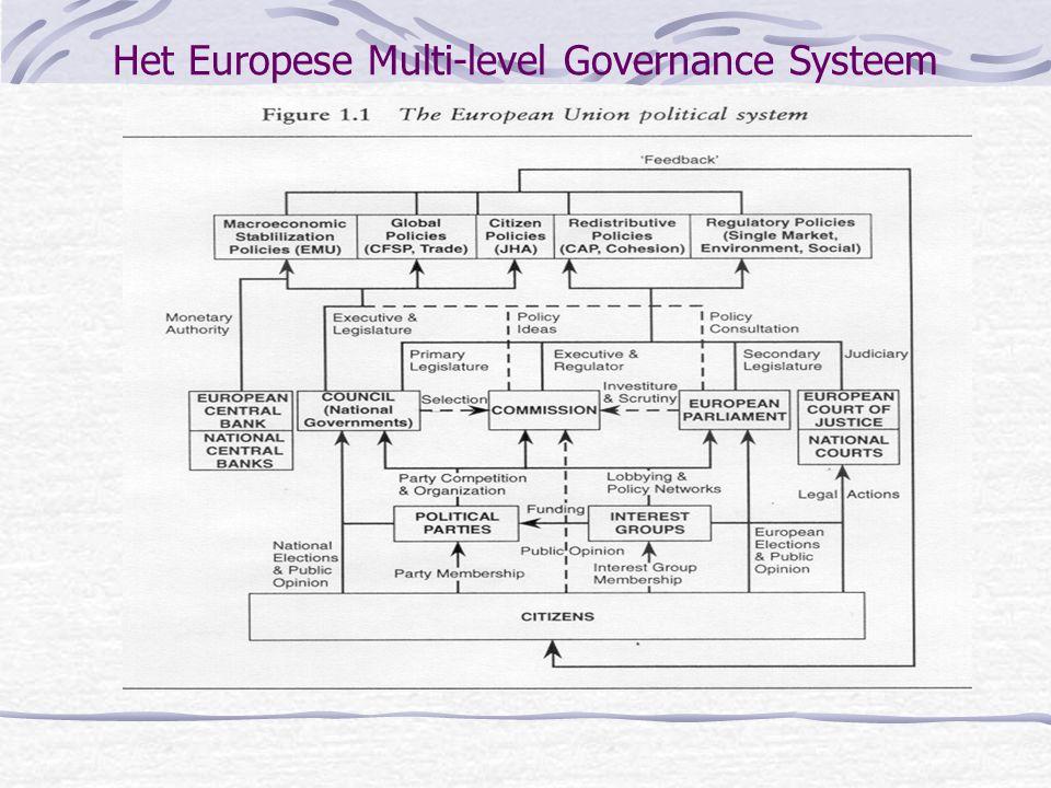 Het Europese Multi-level Governance Systeem