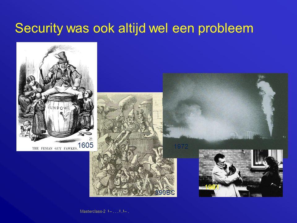 Masterclass-2       Security was ook altijd wel een probleem 390BC 1972 1991 1605