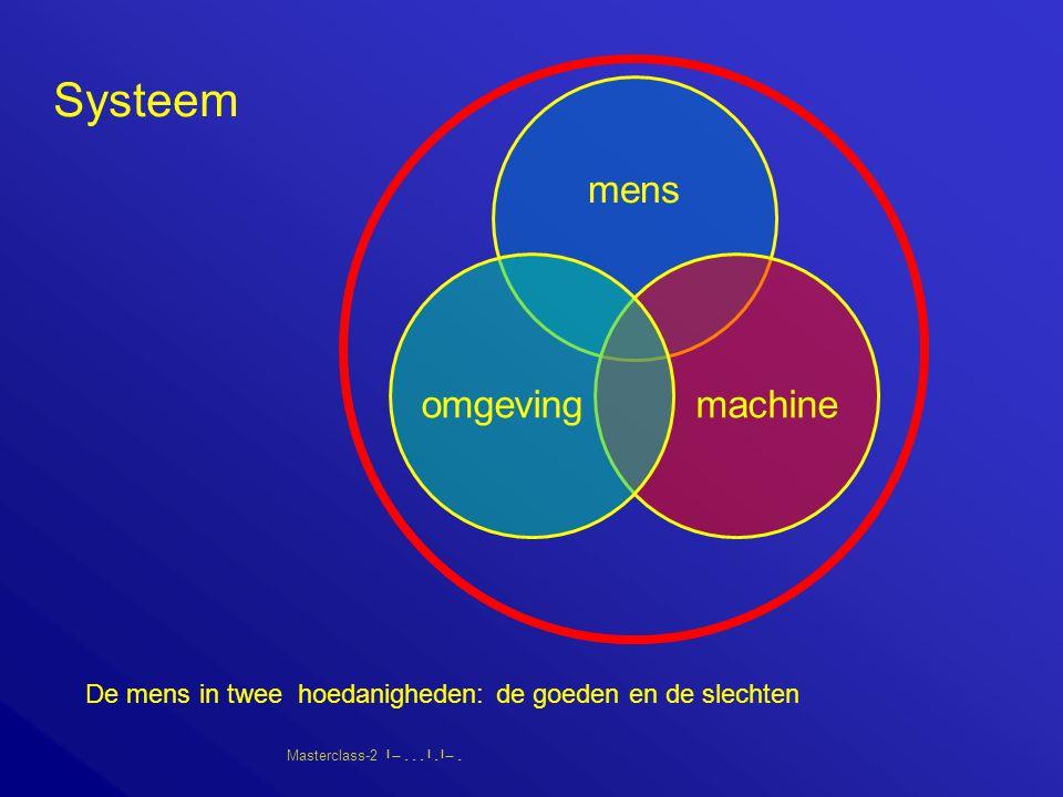 Masterclass-2       Systeem De mens in twee hoedanigheden: de goeden en de slechten