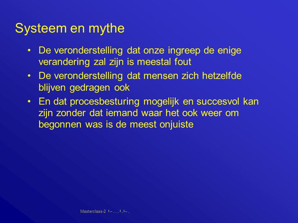 Masterclass-2       Systeem en mythe De veronderstelling dat onze ingreep de enige verandering zal zijn is meestal fout De veronderstelling dat mensen zich hetzelfde blijven gedragen ook En dat procesbesturing mogelijk en succesvol kan zijn zonder dat iemand waar het ook weer om begonnen was is de meest onjuiste