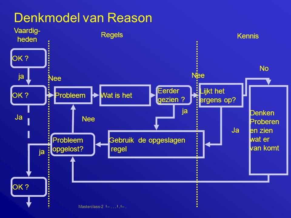 Masterclass-2       Denkmodel van Reason OK .