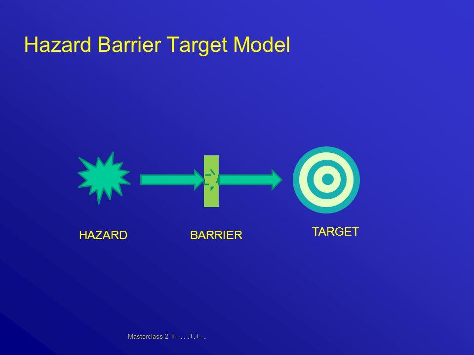 Masterclass-2       HAZARDBARRIER TARGET Hazard Barrier Target Model