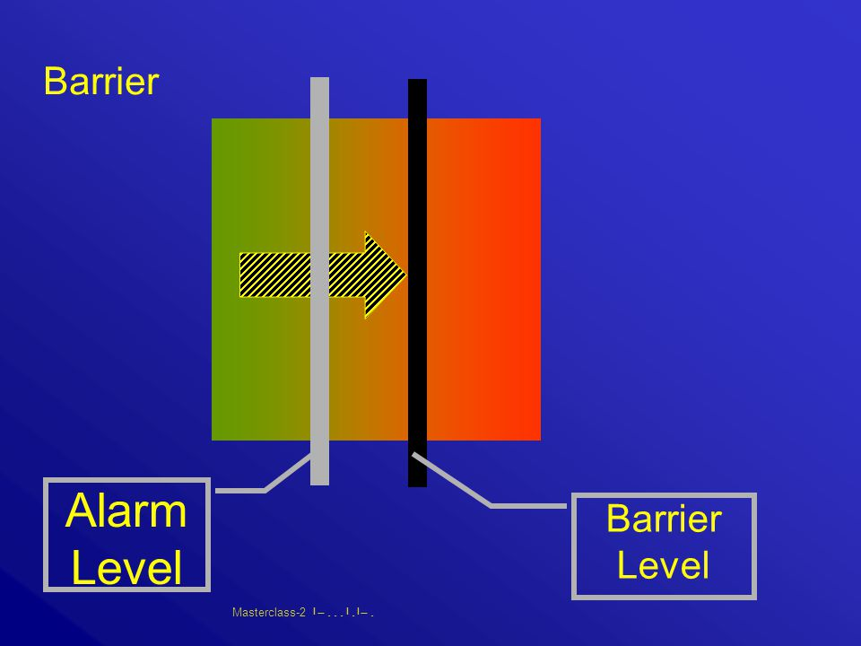 Masterclass-2       Barrier Alarm Level Barrier Level