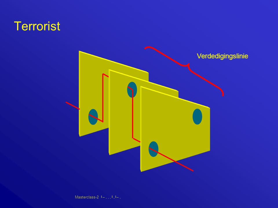 Masterclass-2       Terrorist Verdedigingslinie