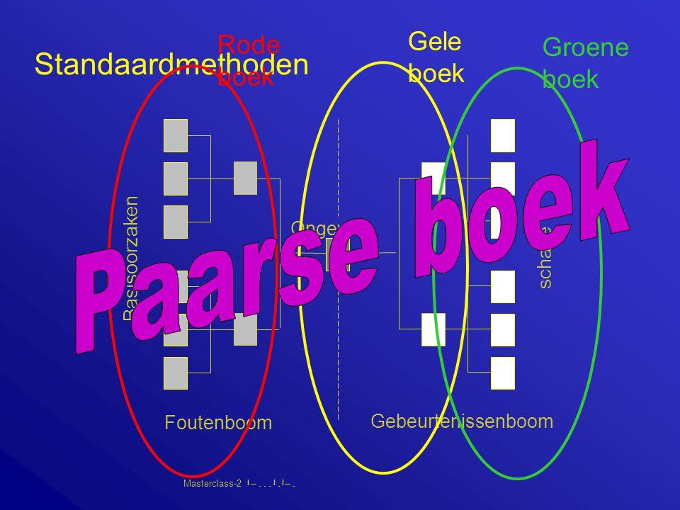 Masterclass-2       Foutenboom Ongeval Basisoorzaken Gebeurtenissenboom schade Standaardmethoden Gele boek Groene boek Rode boek