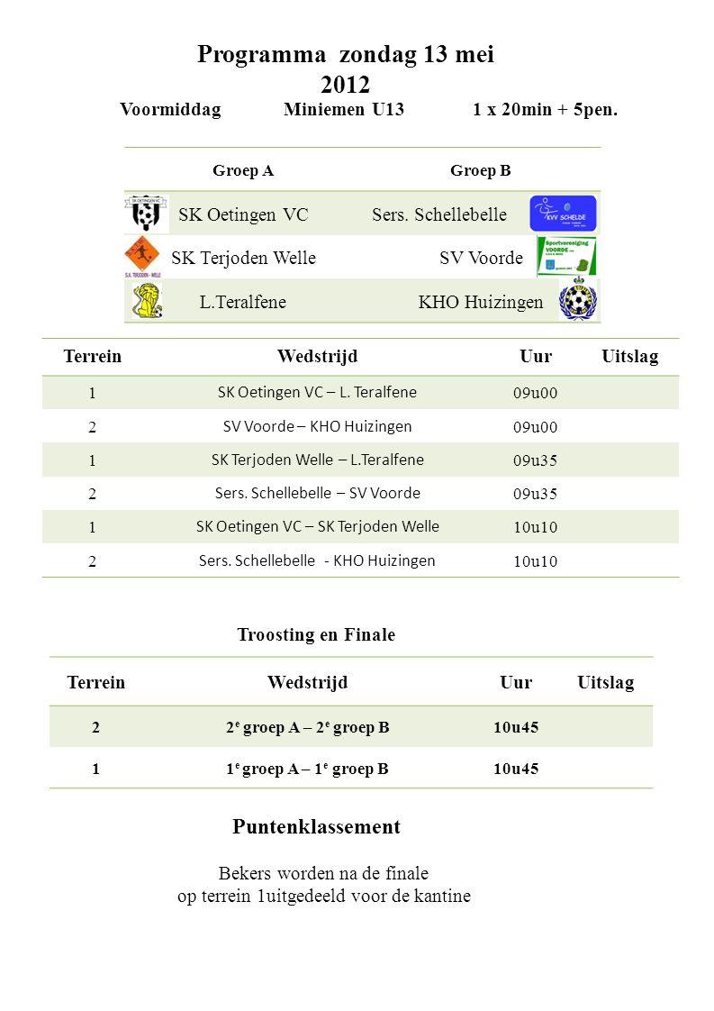 Programma zondag 13 mei 2012 Voormiddag Miniemen U13 1 x 20min + 5pen.