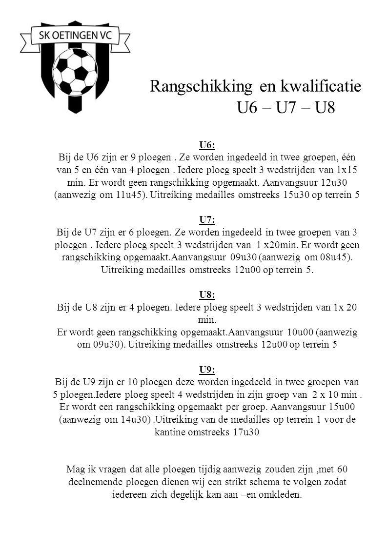 Rangschikking en kwalificatie U6 – U7 – U8 U6: Bij de U6 zijn er 9 ploegen.