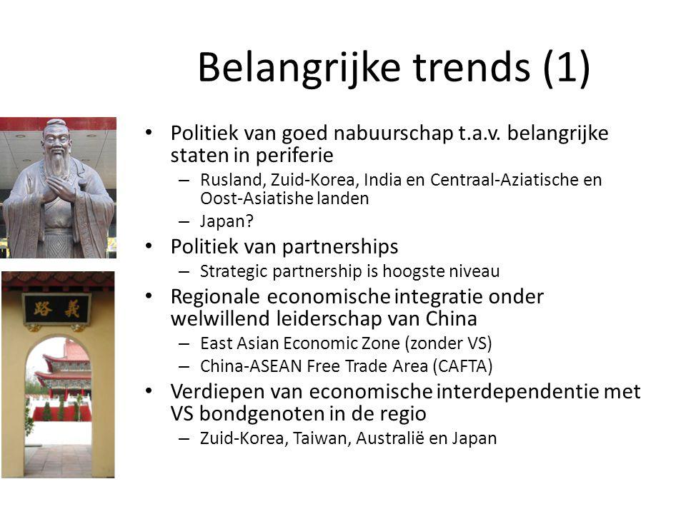 Belangrijke trends (1) Politiek van goed nabuurschap t.a.v. belangrijke staten in periferie – Rusland, Zuid-Korea, India en Centraal-Aziatische en Oos