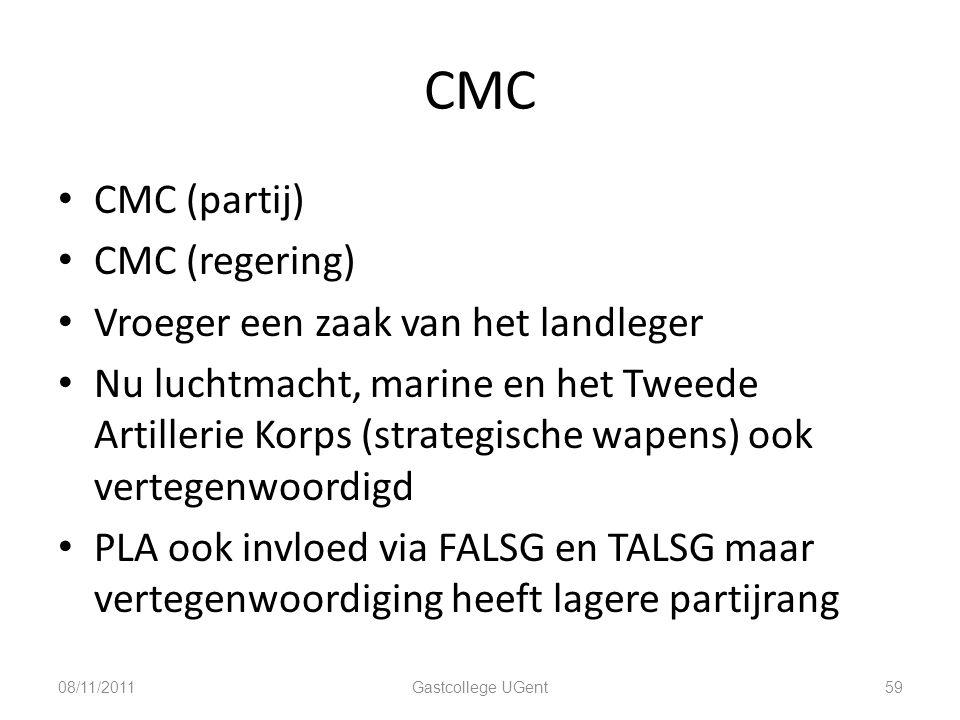 CMC CMC (partij) CMC (regering) Vroeger een zaak van het landleger Nu luchtmacht, marine en het Tweede Artillerie Korps (strategische wapens) ook vert