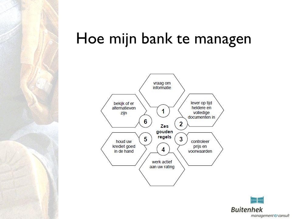 Hoe mijn bank te managen