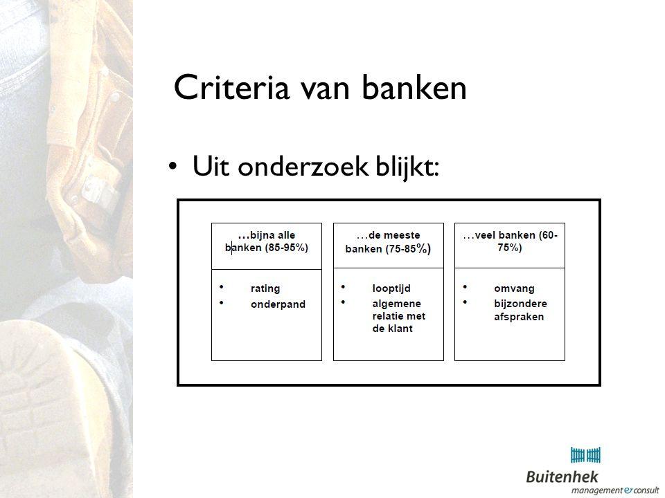 Criteria van banken Uit onderzoek blijkt: