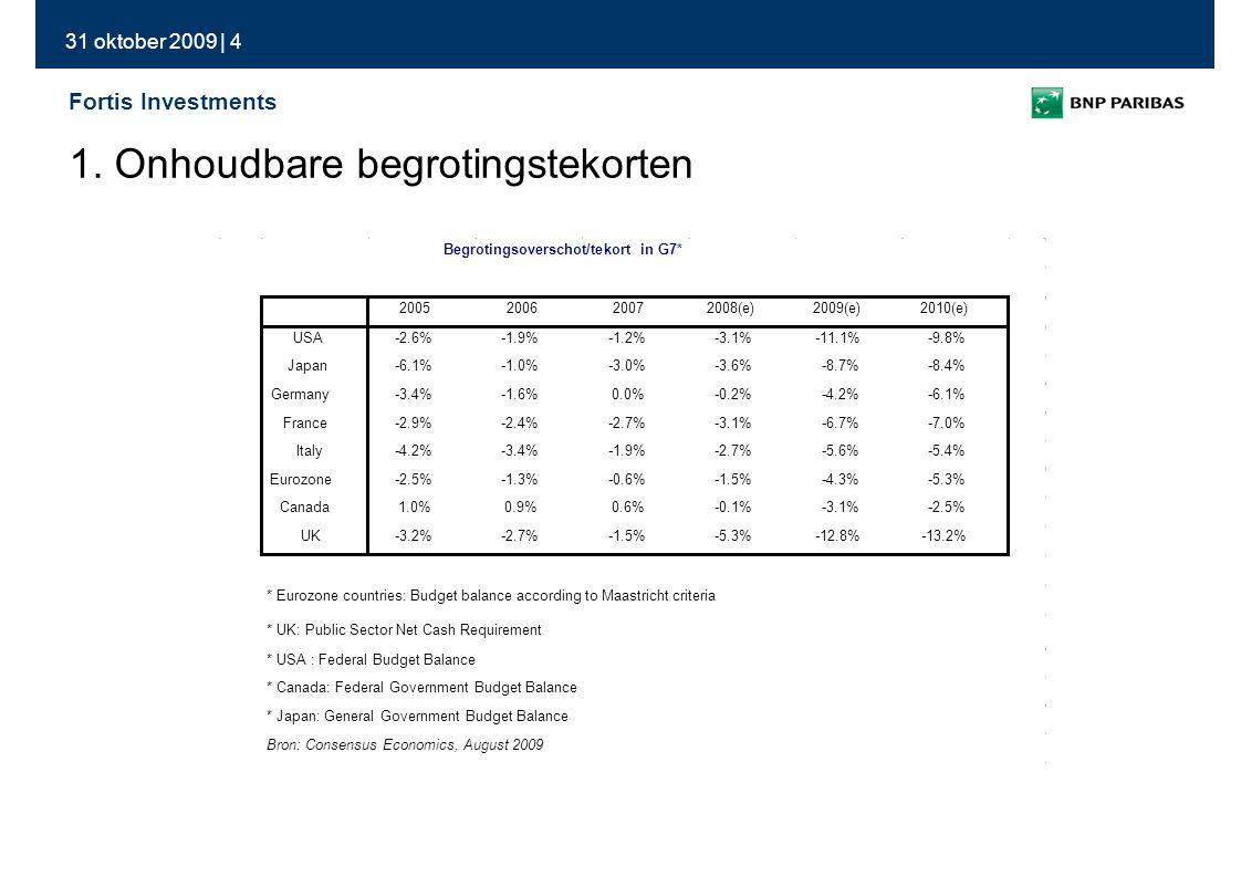 31 oktober 2009 | 4 Fortis Investments 1. Onhoudbare begrotingstekorten