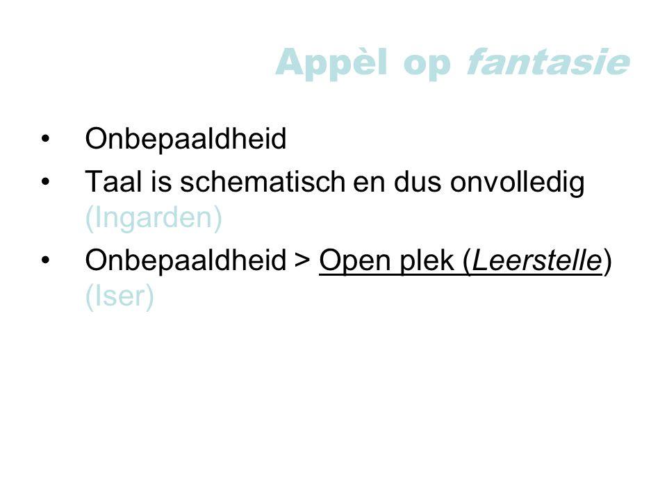 Appèl op fantasie Onbepaaldheid Taal is schematisch en dus onvolledig (Ingarden) Onbepaaldheid > Open plek (Leerstelle) (Iser)