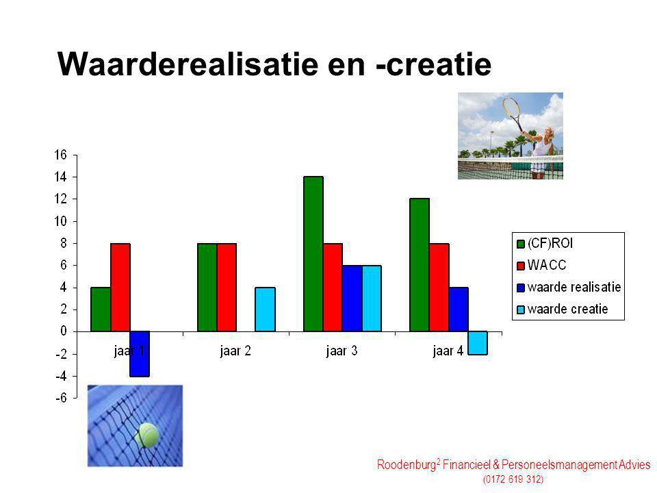 Roodenburg 2 Financieel & Personeelsmanagement Advies (0172 619 312) Waarderealisatie en -creatie
