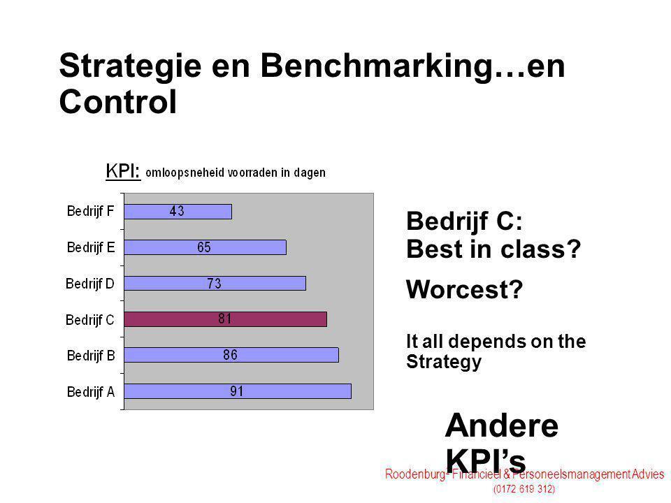 Roodenburg 2 Financieel & Personeelsmanagement Advies (0172 619 312) Strategie en Benchmarking…en Control Bedrijf C: Best in class.