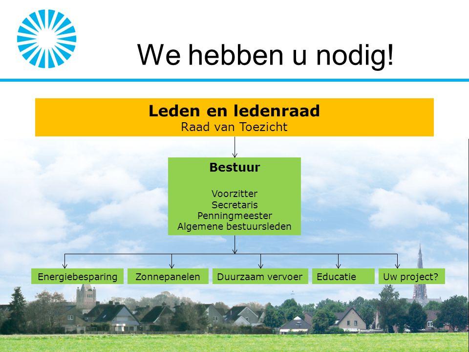 Als lid van de coöperatie In het bestuur Voor de financiële- en leden administratie Voor het opzetten en uitvoeren van projecten Meld U aan .