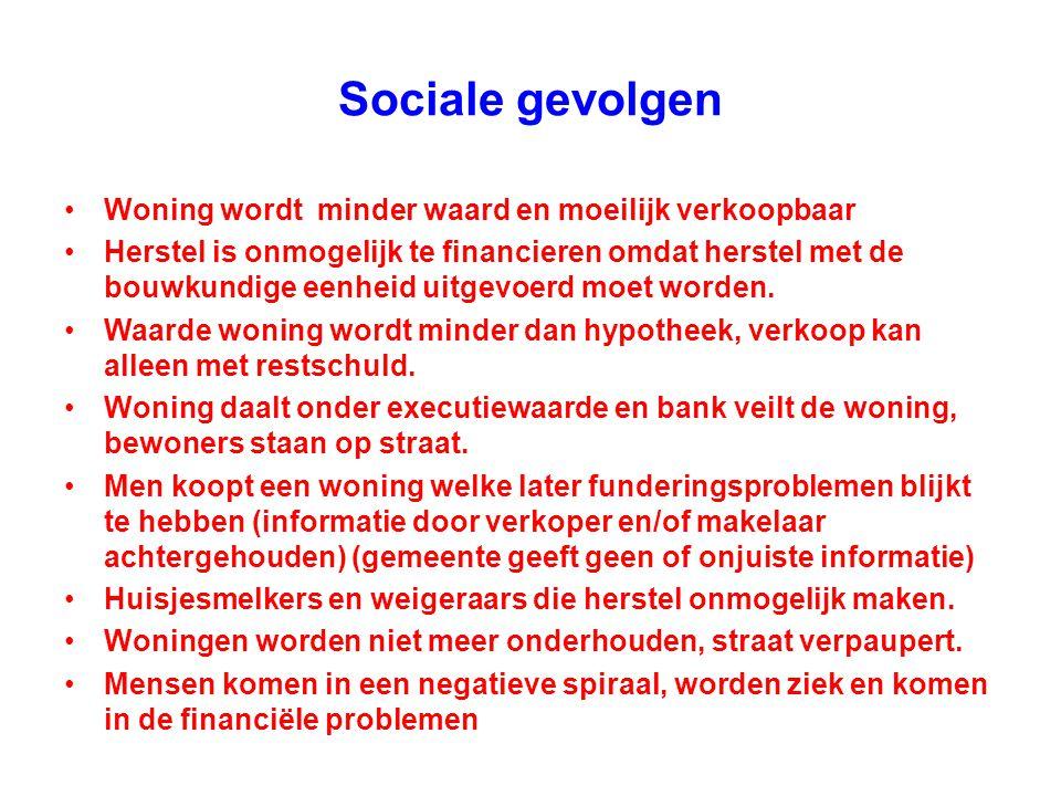 Sociale gevolgen Woning wordt minder waard en moeilijk verkoopbaar Herstel is onmogelijk te financieren omdat herstel met de bouwkundige eenheid uitge