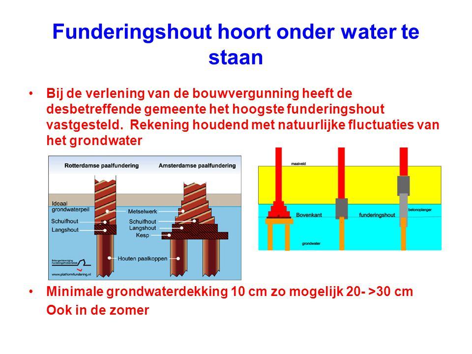 Funderingshout hoort onder water te staan Bij de verlening van de bouwvergunning heeft de desbetreffende gemeente het hoogste funderingshout vastgeste