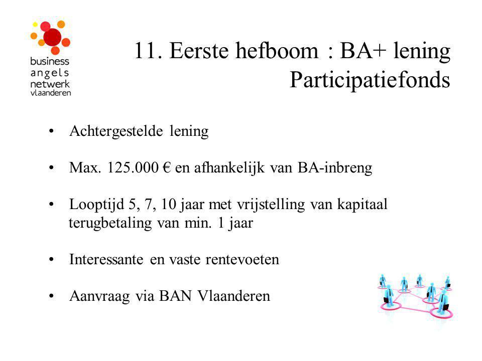 11. Eerste hefboom : BA+ lening Participatiefonds Achtergestelde lening Max.