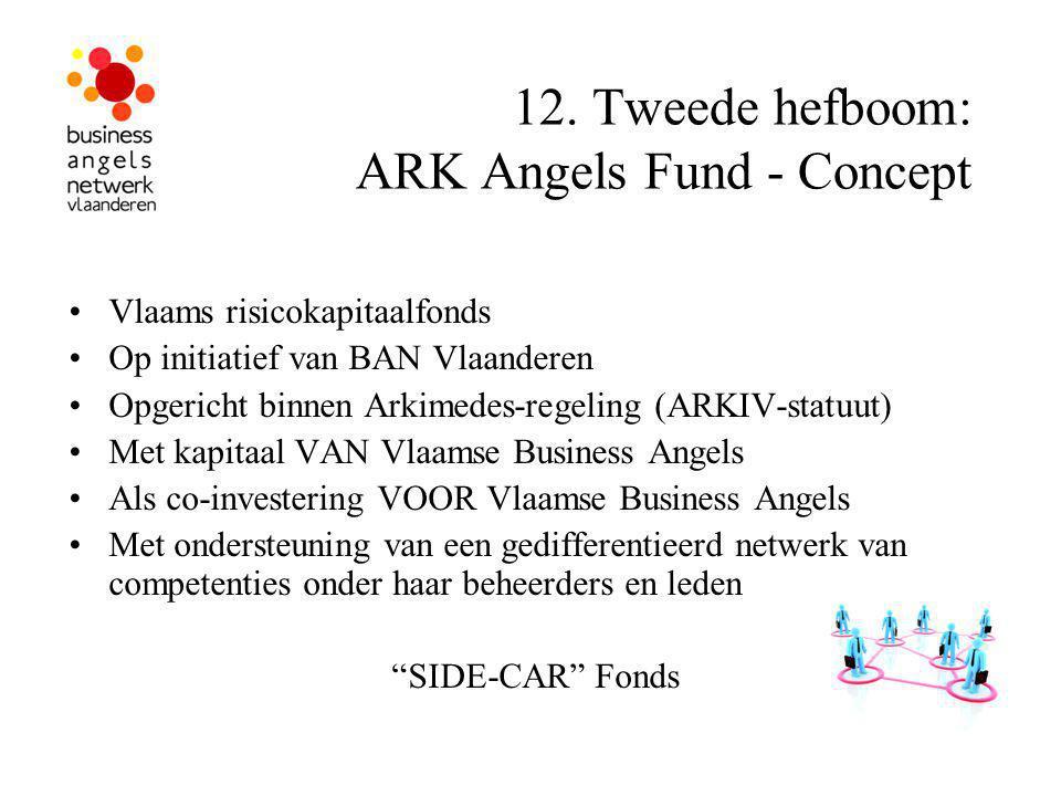 12. Tweede hefboom: ARK Angels Fund - Concept Vlaams risicokapitaalfonds Op initiatief van BAN Vlaanderen Opgericht binnen Arkimedes-regeling (ARKIV-s