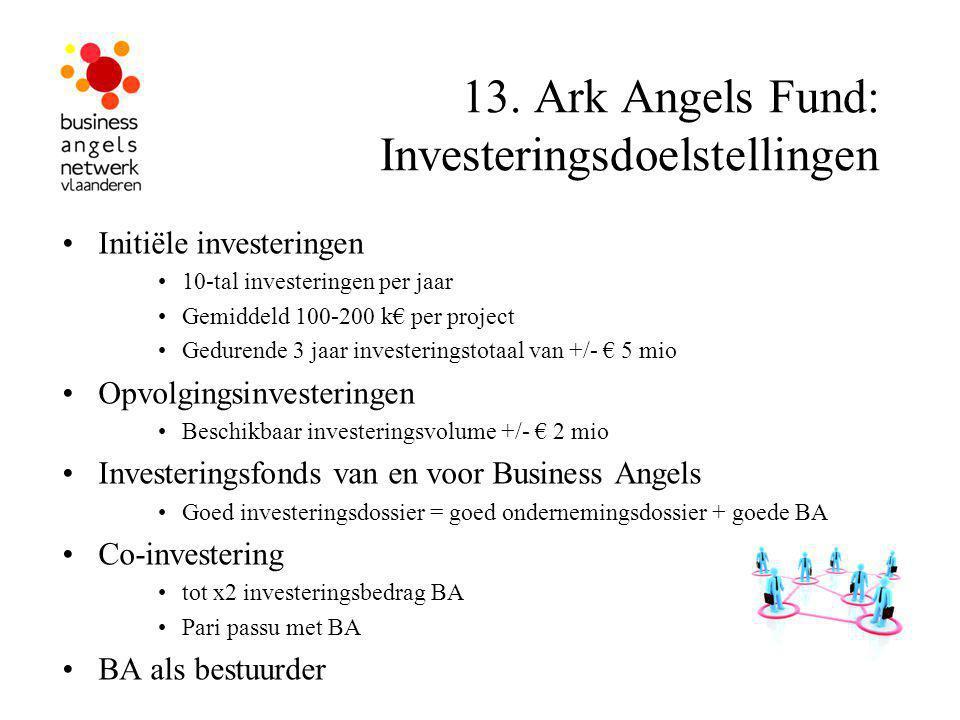 13. Ark Angels Fund: Investeringsdoelstellingen Initiële investeringen 10-tal investeringen per jaar Gemiddeld 100-200 k€ per project Gedurende 3 jaar