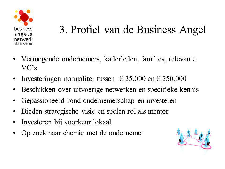 3. Profiel van de Business Angel Vermogende ondernemers, kaderleden, families, relevante VC's Investeringen normaliter tussen € 25.000 en € 250.000 Be
