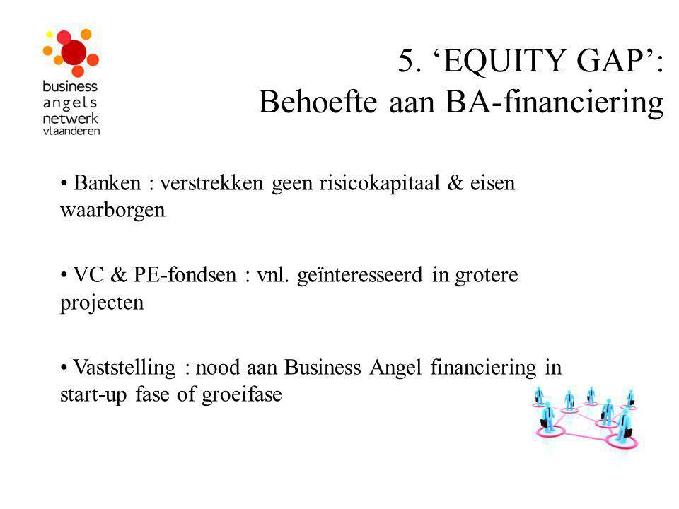 Banken : verstrekken geen risicokapitaal & eisen waarborgen VC & PE-fondsen : vnl.