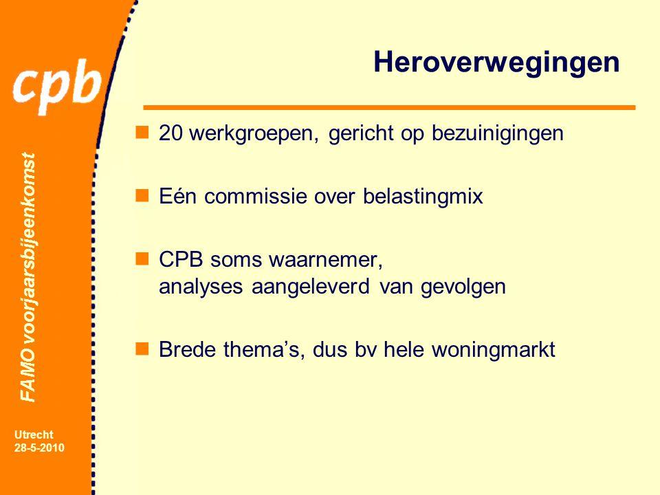 FAMO voorjaarsbijeenkomst Utrecht 28-5-2010 Heroverwegingen 20 werkgroepen, gericht op bezuinigingen Eén commissie over belastingmix CPB soms waarnemer, analyses aangeleverd van gevolgen Brede thema's, dus bv hele woningmarkt