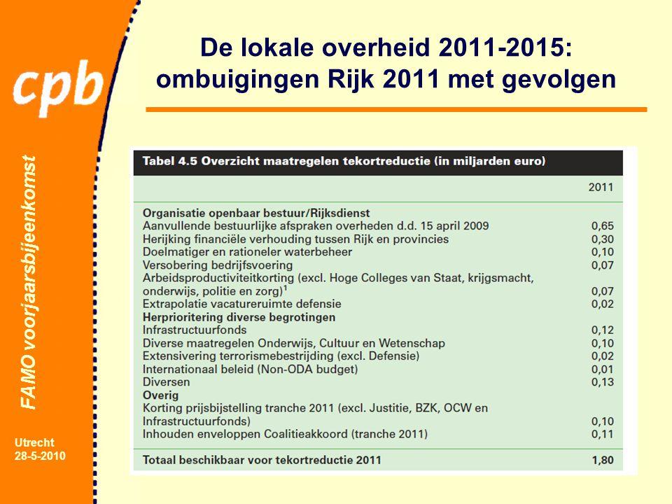 FAMO voorjaarsbijeenkomst Utrecht 28-5-2010 De lokale overheid 2011-2015: ombuigingen Rijk 2011 met gevolgen