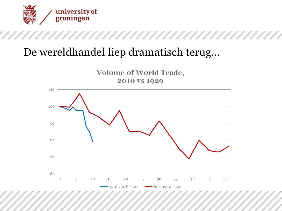 De wereldhandel liep dramatisch terug…
