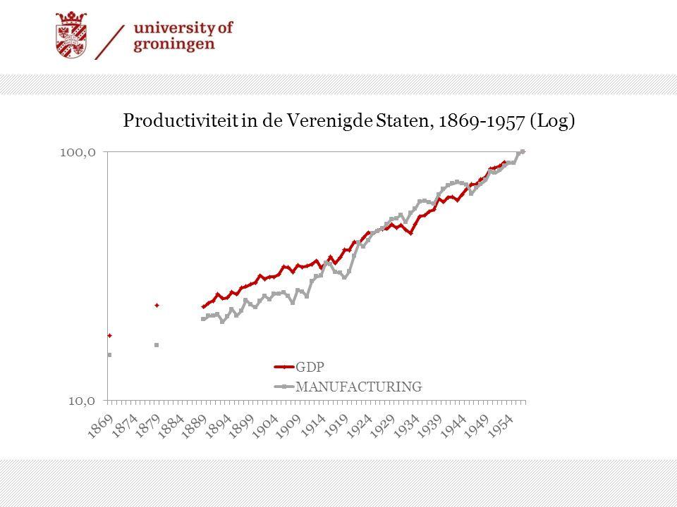 Productiviteit in de Verenigde Staten, 1869-1957 (Log)