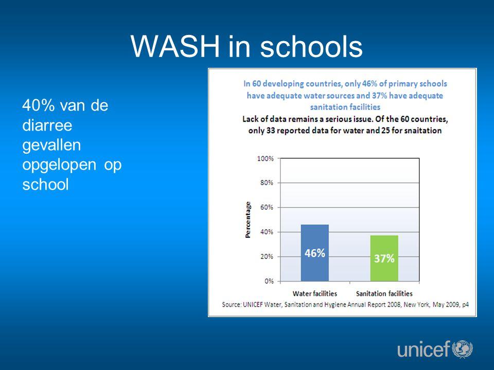 WASH in schools 40% van de diarree gevallen opgelopen op school