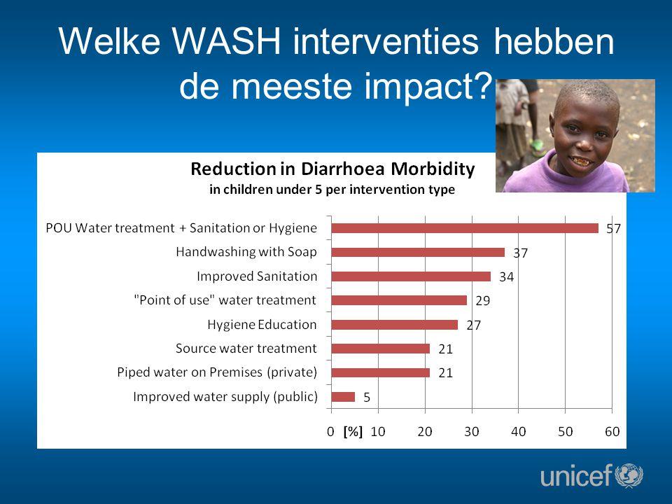 Welke WASH interventies hebben de meeste impact