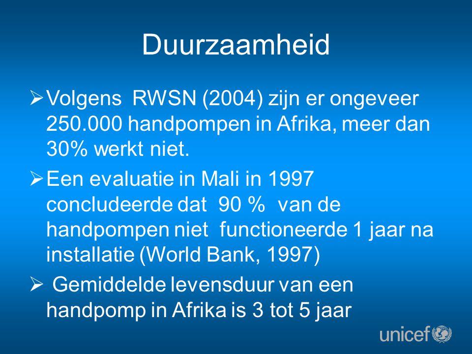 Duurzaamheid  Volgens RWSN (2004) zijn er ongeveer 250.000 handpompen in Afrika, meer dan 30% werkt niet.