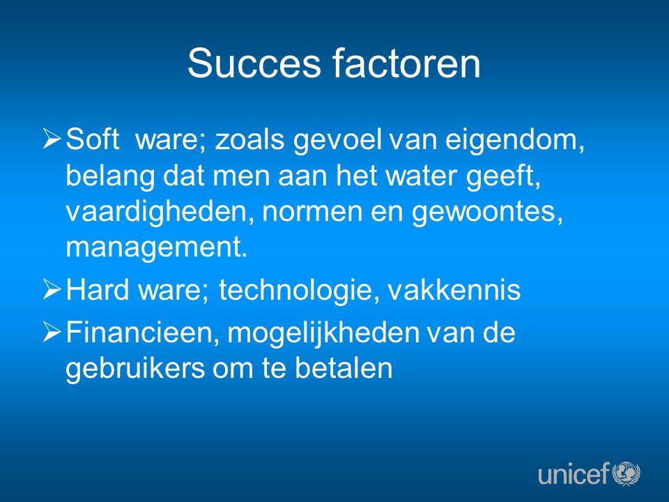Succes factoren  Soft ware; zoals gevoel van eigendom, belang dat men aan het water geeft, vaardigheden, normen en gewoontes, management.