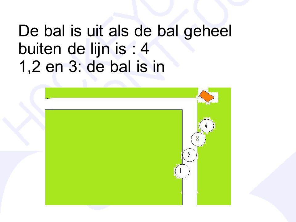 De bal is uit als de bal geheel buiten de lijn is : 4 1,2 en 3: de bal is in