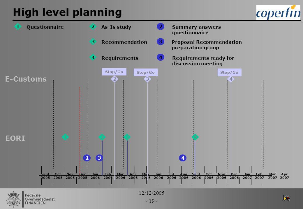 12/12/2005 - 19 - High level planning Oct 2005 Nov 2005 Dec 2005 Jan 2006 Feb 2006 Mar 2006 Apr 2006 May 2006 Jun 2006 Jul 2006 Aug 2006 Sept 2006 Oct