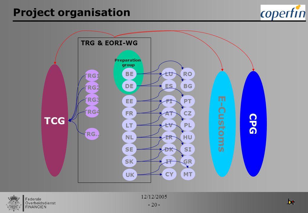 12/12/2005 - 20 - Preparation group Project organisation BE DE EE FR LT NL SE SK LU ES FI AT LV IR DK IT RO BG PT CZ PL HU SI GR UK TRG1 TRG2 TRG… TRG