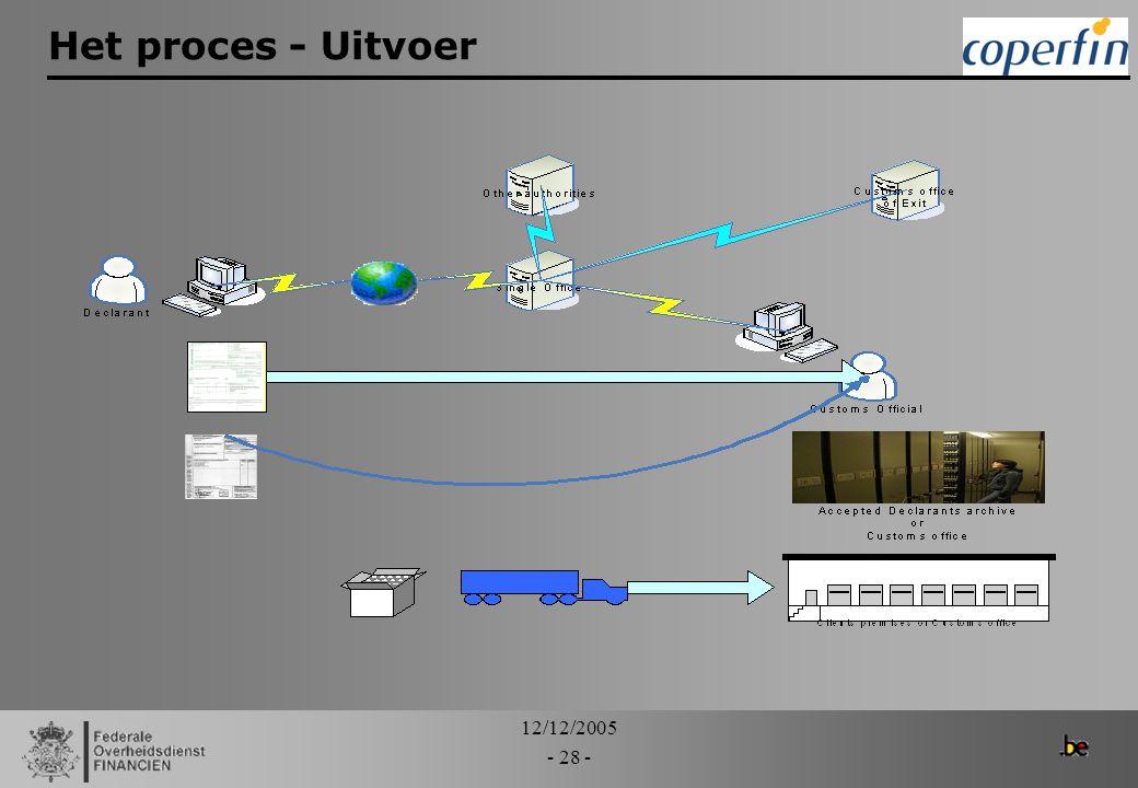 12/12/2005 - 28 - Het proces - Uitvoer