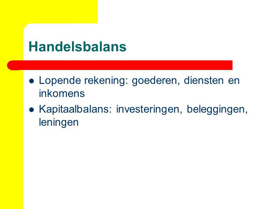 Handelsbalans Lopende rekening: goederen, diensten en inkomens Kapitaalbalans: investeringen, beleggingen, leningen