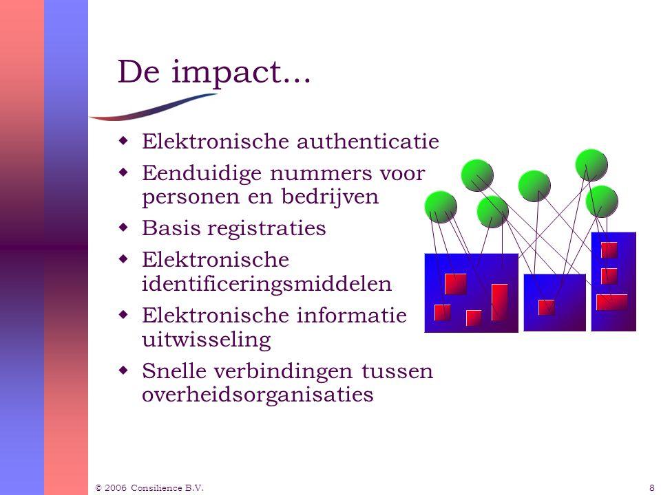 © 2006 Consilience B.V.9 De ingrediënten  Afspraken / Regels  Open standaarden  Open diensten / Hergebruiken in ketens  Samenwerken / Coördineren  Pragmatisme  Gewoon doen en gewoon doen.