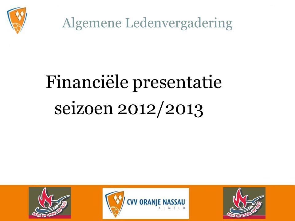 Algemene Ledenvergadering Financiële presentatie seizoen 2012/2013