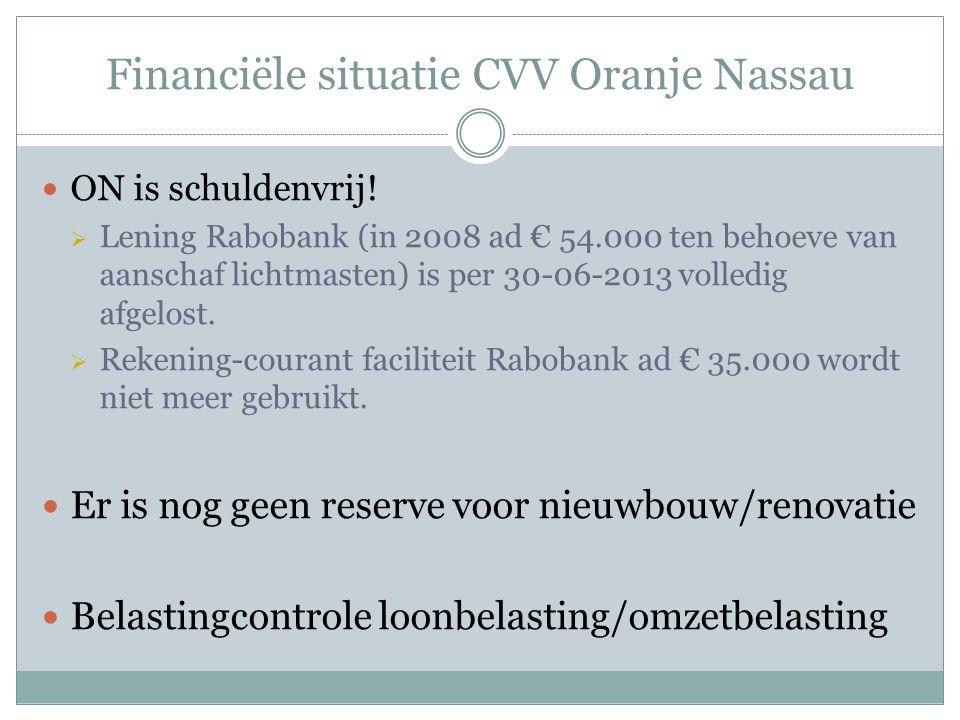 Financiële situatie CVV Oranje Nassau ON is schuldenvrij.