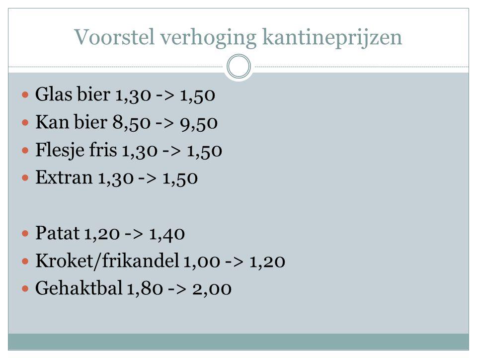 Voorstel verhoging kantineprijzen Glas bier 1,30 -> 1,50 Kan bier 8,50 -> 9,50 Flesje fris 1,30 -> 1,50 Extran 1,30 -> 1,50 Patat 1,20 -> 1,40 Kroket/frikandel 1,00 -> 1,20 Gehaktbal 1,80 -> 2,00