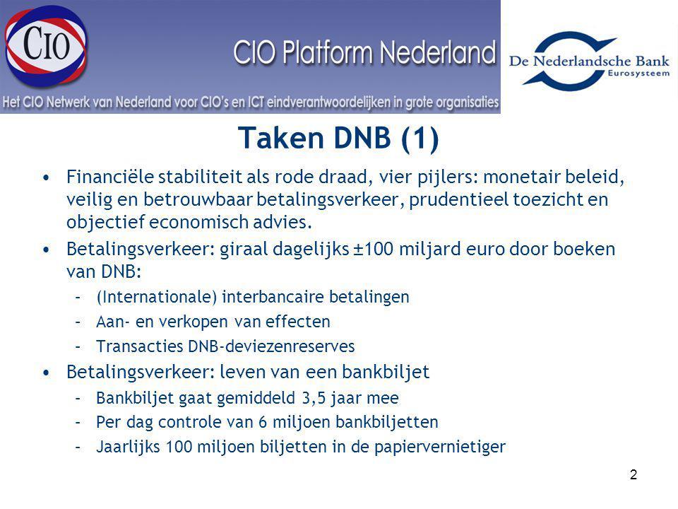 Interest Groep 2 Taken DNB (1) Financiële stabiliteit als rode draad, vier pijlers: monetair beleid, veilig en betrouwbaar betalingsverkeer, prudentieel toezicht en objectief economisch advies.
