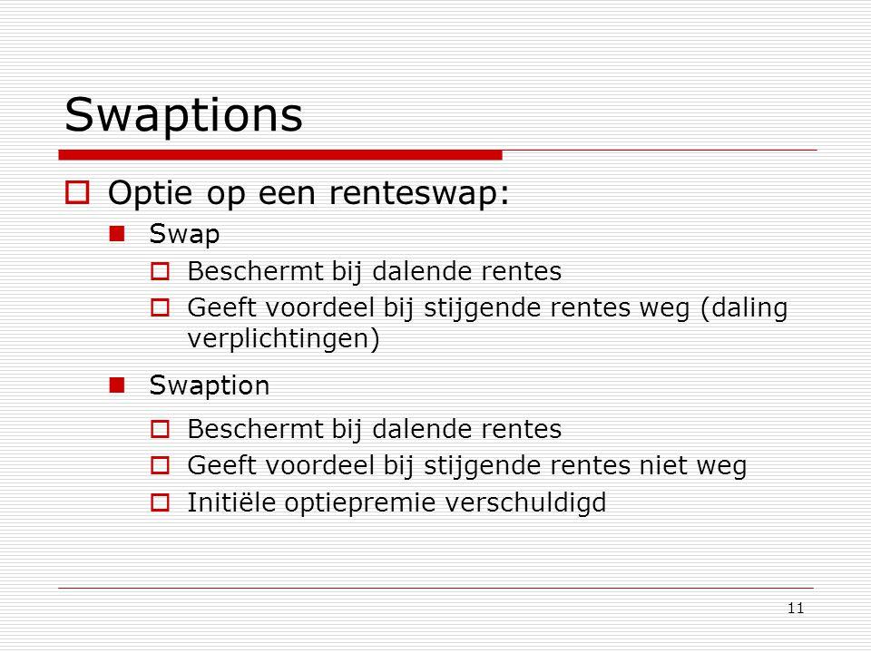 11 Swaptions  Optie op een renteswap: Swap  Beschermt bij dalende rentes  Geeft voordeel bij stijgende rentes weg (daling verplichtingen) Swaption